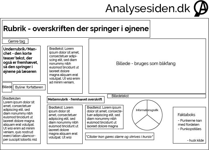 analyse af artikel layout